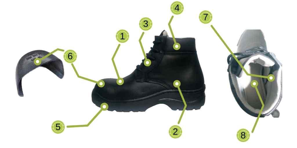 Descripcion, componentes y característcas delcalzado industrial