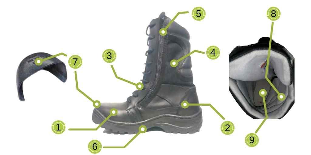 Post sobre el calzado táctico y sus componentes